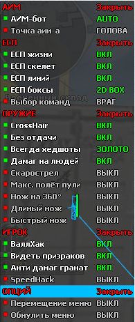 D3D Damage Loader AIM для CrossFire [21.01.2016]